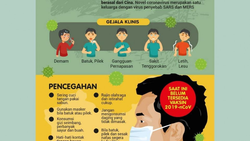 info_pencegahan
